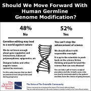 Scientists on Genome Editing