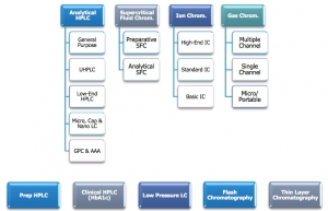 Chroma_Market_Structure