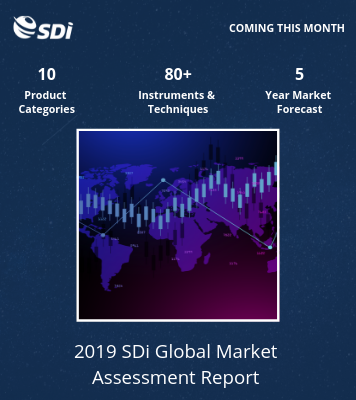 SDi 2019 Global Market Assessment Report