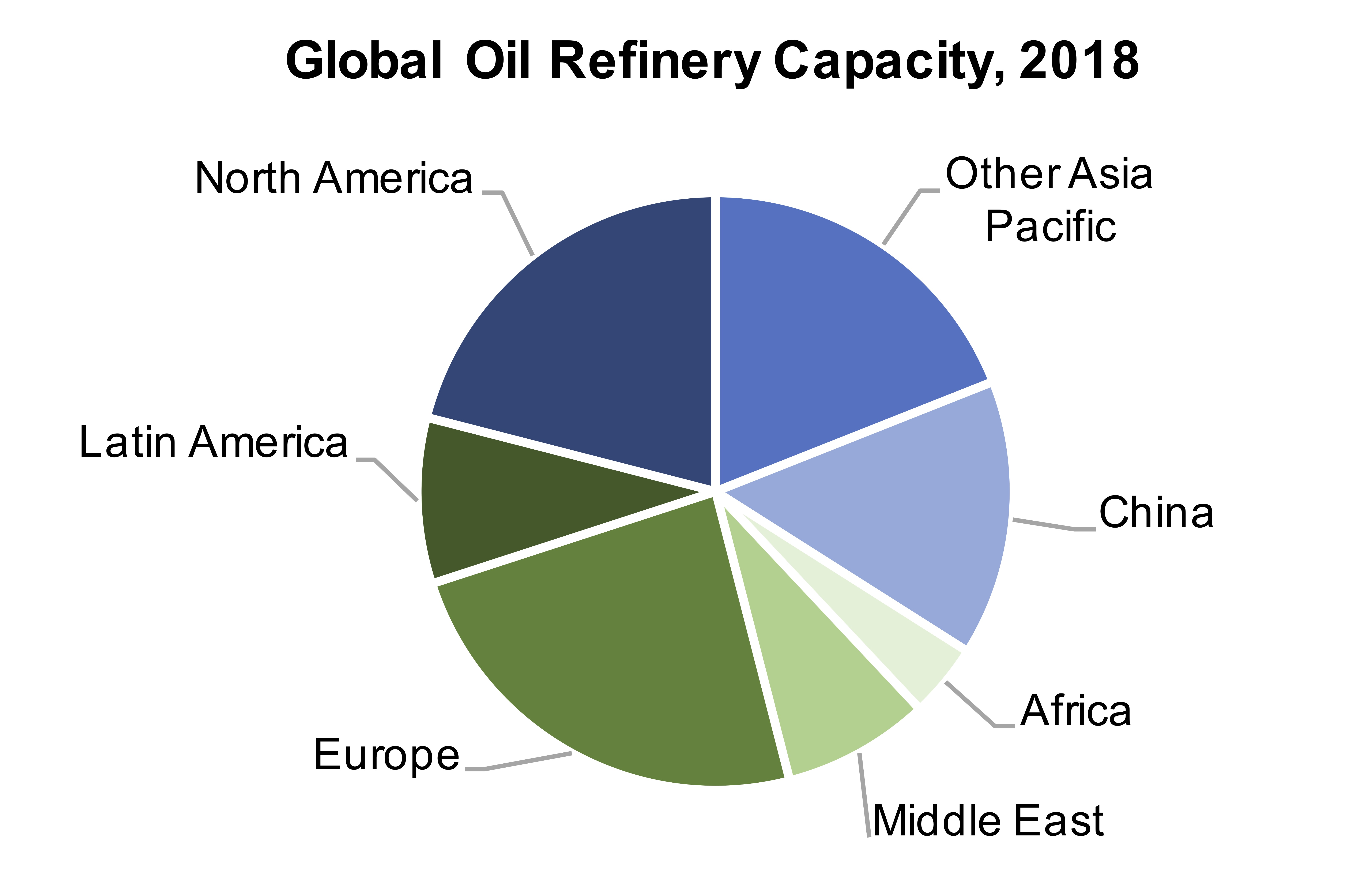 2019 Analytical Instrumentation Demand for Oil & Gas Grows