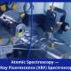 Atomic Spectroscopy — X-Ray Fluorescence Spectroscopy (XRF) Market Brief, 2018-2023