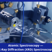 Atomic Spectroscopy — X-Ray Diffraction (XRD) Market Brief, 2018-2023