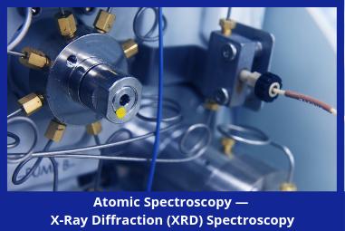 Atomic Spectroscopy — X-Ray Diffraction (XRD) Market Brief, 2018-2023