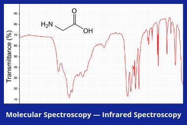 Molecular Spectroscopy — Infrared Spectroscopy