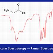 Molecular Spectroscopy — Raman Spectroscopy Market Brief, 2018-2023